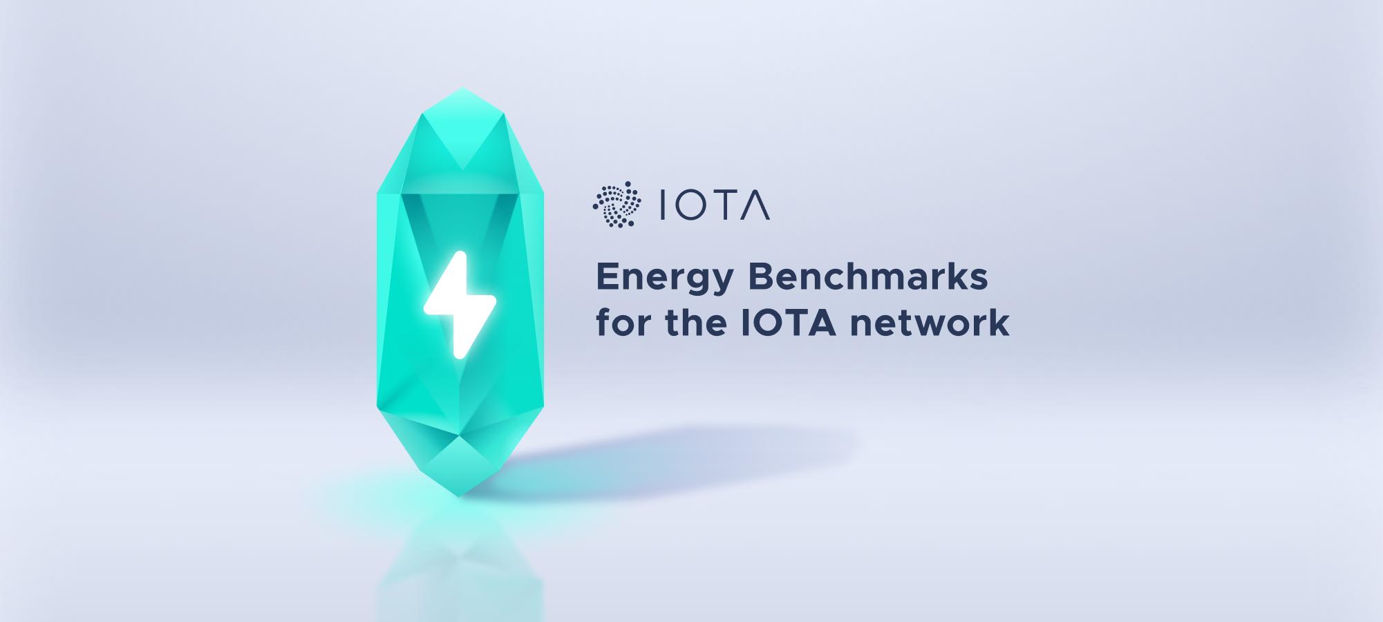 Energy Benchmarks for the IOTA Network (Chrysalis Edition)