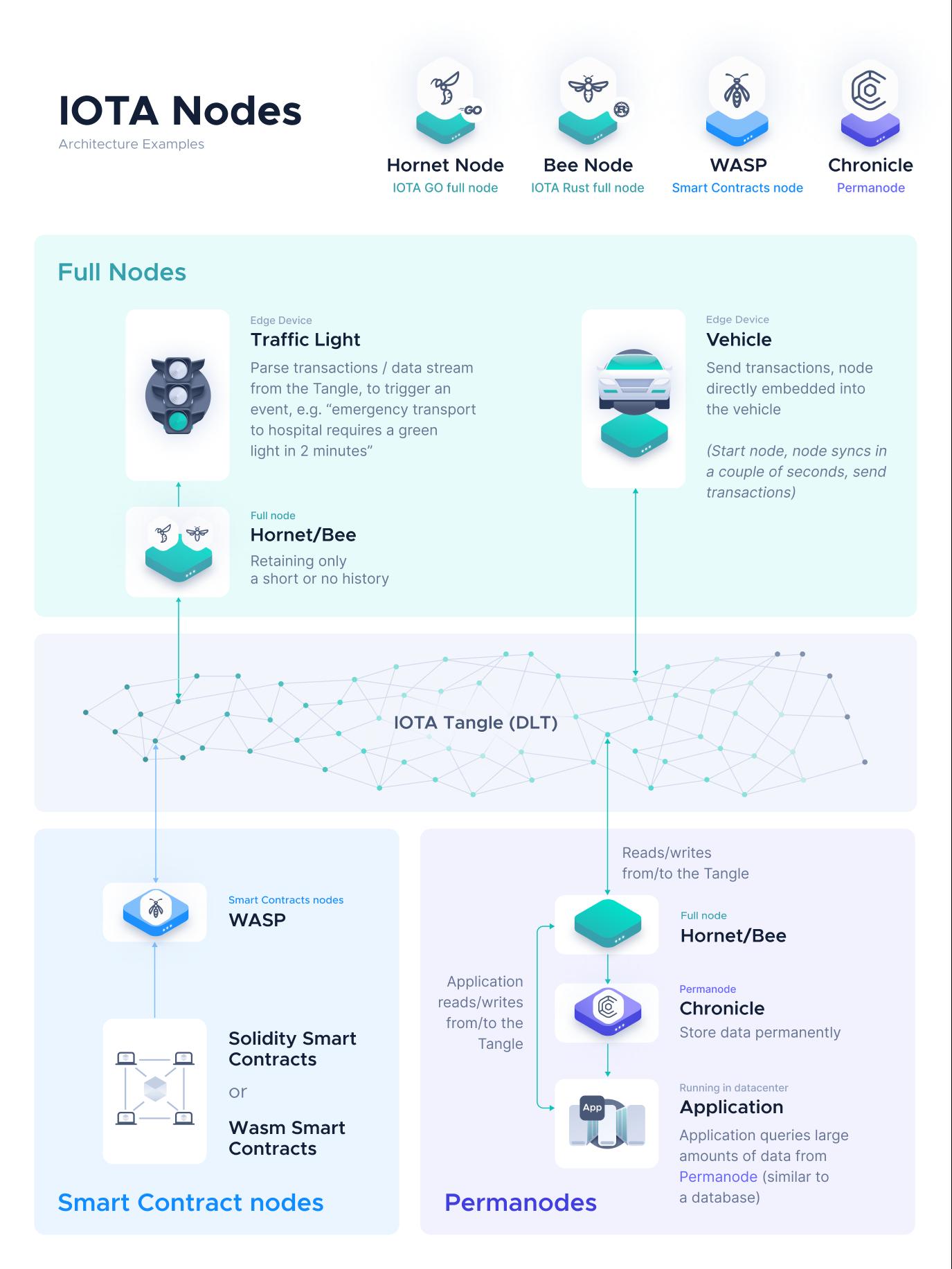 Node-Infographic-v5--1-.png