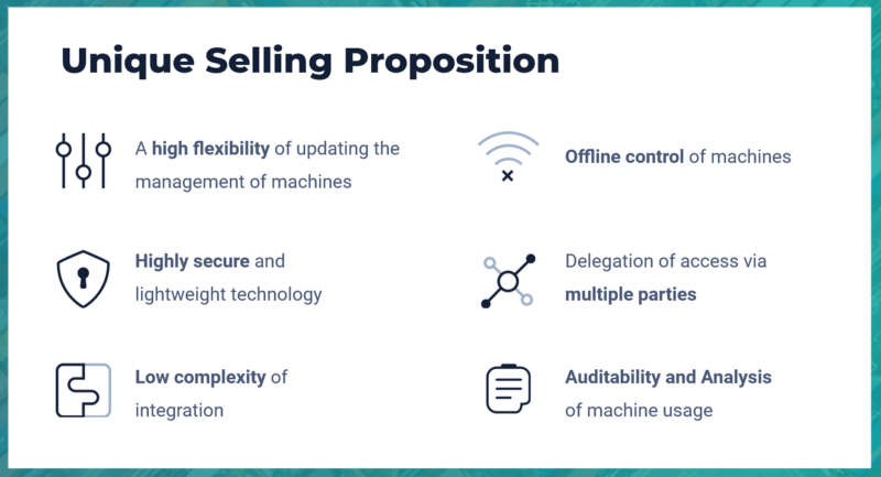 Image showing selling propositions for IOTA Access technology